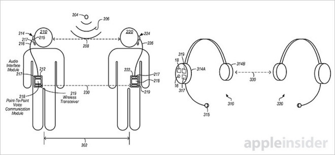Apple Patent Details Smart Walkie-Talkie Lightning