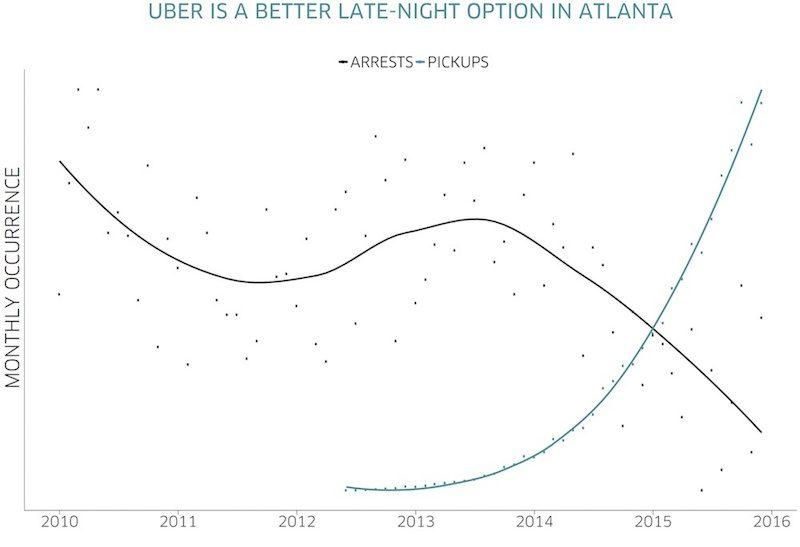 uber safety 2