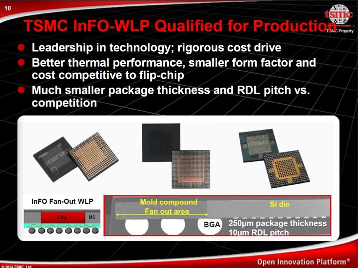 TSMC Details Technology Roadmap With Multiple Offerings to
