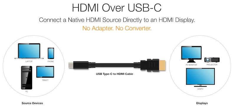 HDMI-USB-C-cable
