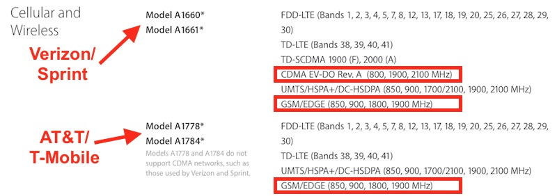 cdma vs gsm iphone