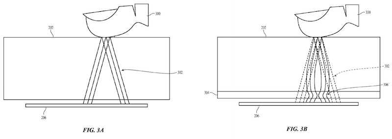 Patent - svetapple.sk
