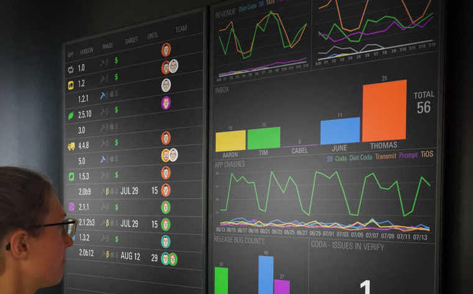 panic discontinuing status board data visualization app