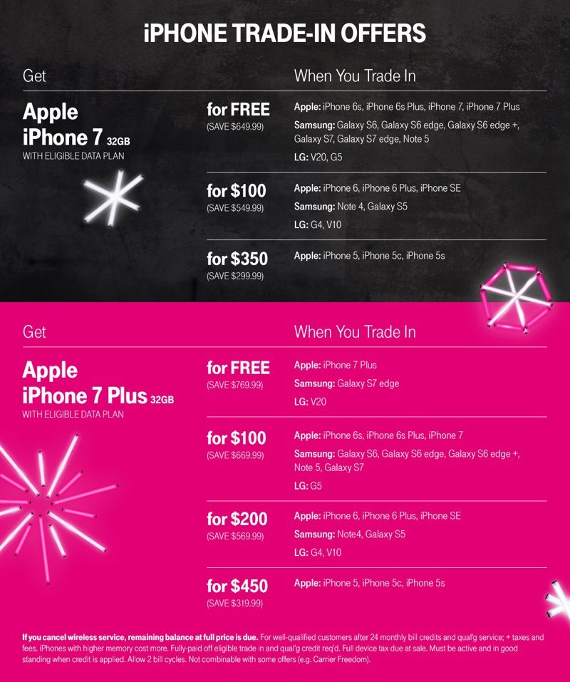 at t iphone trade in deal black friday best apple iphone deals 1353