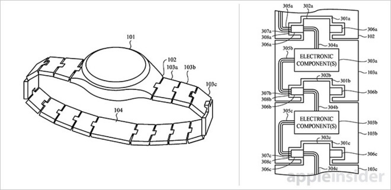 Modular Band Links Could Expand Functionality of Future