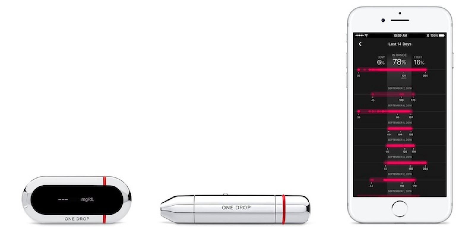 One Drop Blood Glucose Monitoring Kit For Iphone Launches