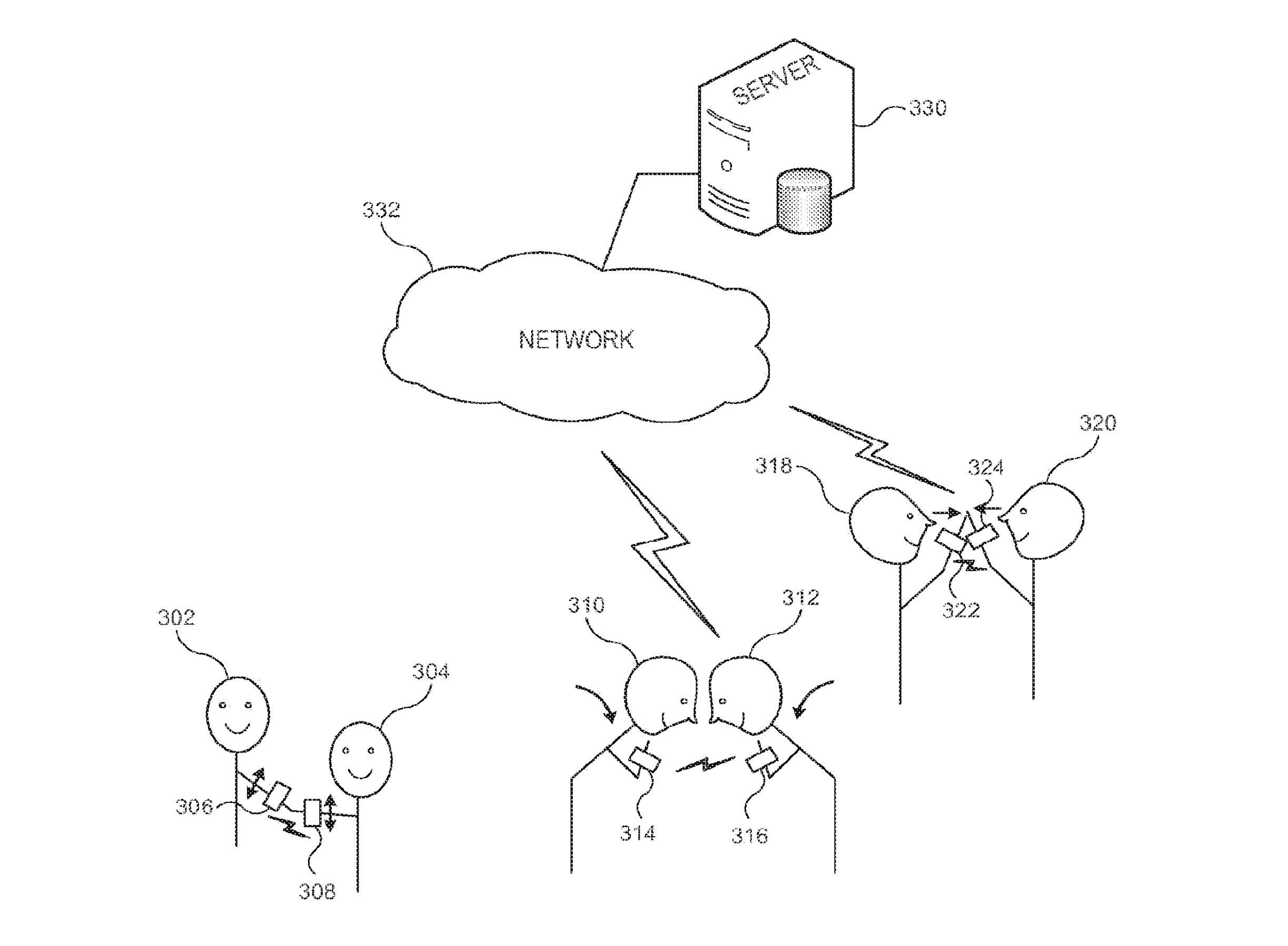 Apple Exploring Data Sharing Gestures For Future Wearable