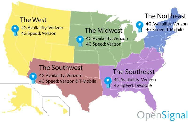 Verizon Has Fastest LTE Network In The West While TMobile Tops - Midwest united states map