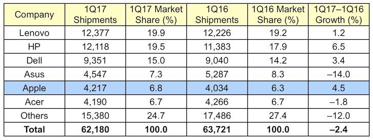 pdf world global top 100 forging manufacturers 2017
