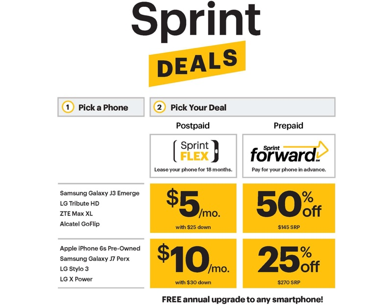 Sprint is offering an unlimited cell phone data plan for $15 a month — and that's not a typo! The wireless provider said in a news release that Unlimited Kickstart is an online exclusive offer for new customers, which is available for a limited time starting on Friday, June 8. Sprint offers $15 unlimited cell phone plan.