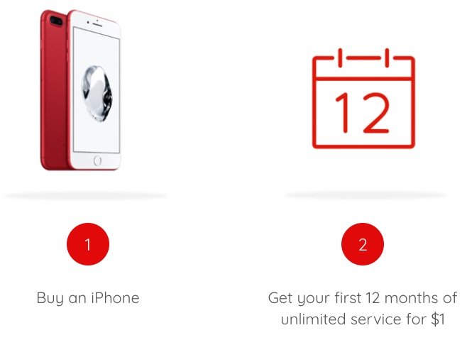 Virgin mobile usa new stock offering