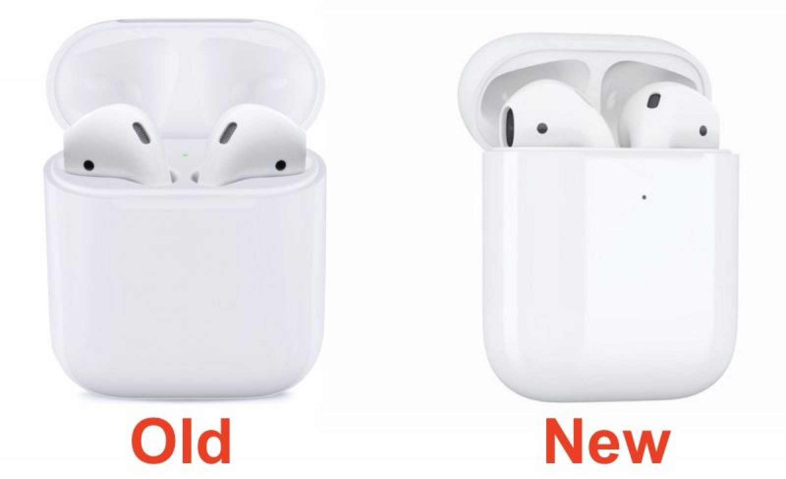 Black Friday Car Deals >> Apple Introduces New Second-Generation AirPods Case With Wireless Charging Support - MacRumors