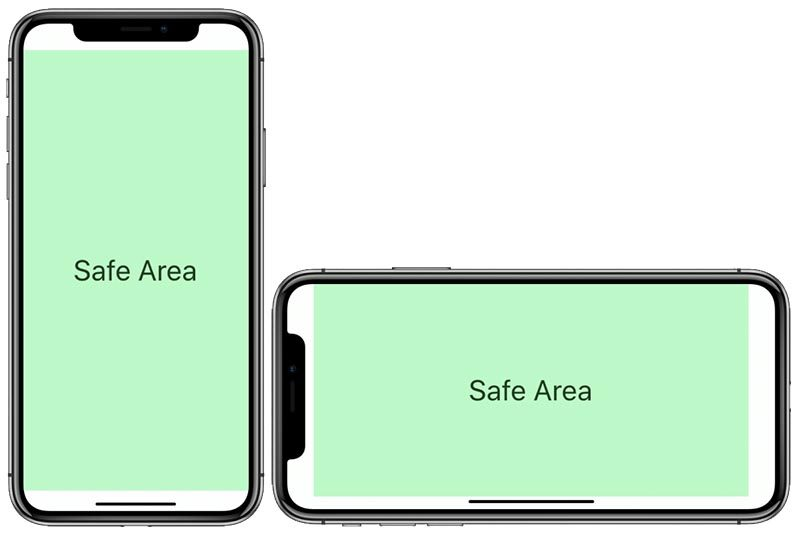 iPhone X Notch: Everything You Need to Know - MacRumors