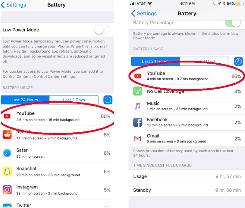 YouTube iOS App Causing Battery Drain, Overheating Issues
