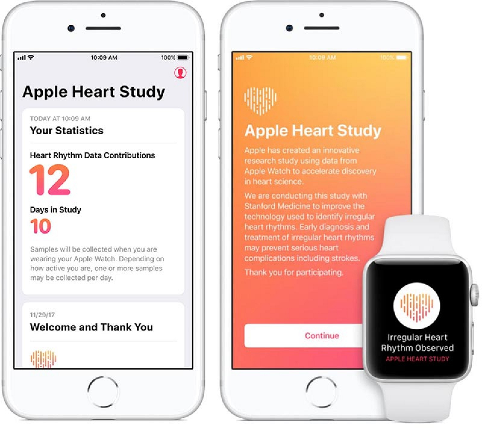 Stanford Medicine Publishes Results of Apple Heart Study
