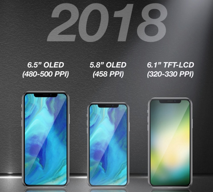 Kgi apple to launch 65 inch iphone x plus and lower priced 61 58 inch and 65 inch models with oled displays and a 61 inch model with an lcd display according to respected kgi securities analyst ming chi kuo fandeluxe Gallery