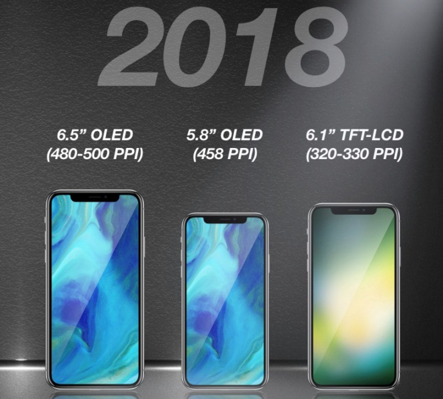 photo image KGI: Apple to Launch 6.5-Inch 'iPhone X Plus' Next Year Alongside 5.8-Inch OLED and 6.1-Inch LCD Models