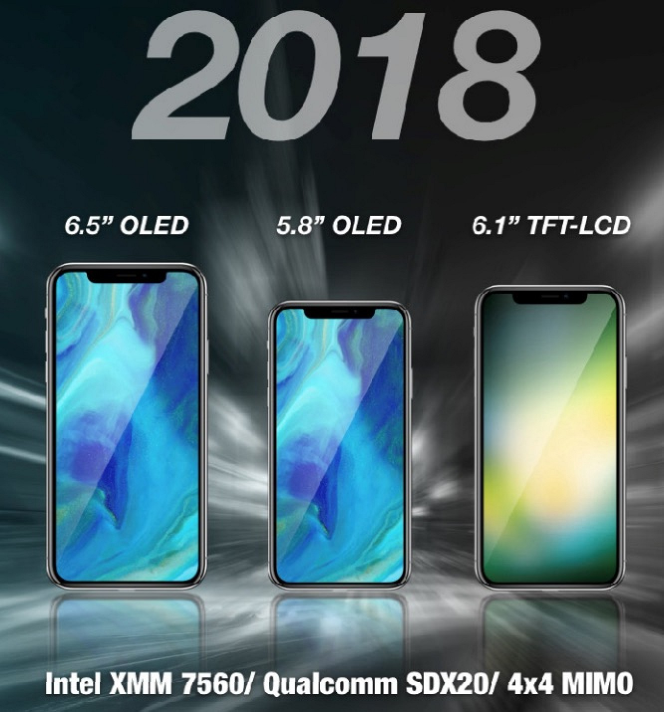 photo image Apple May Offer Two 6.1-Inch iPhone Models in 2018 With Price Tag as Low as $550