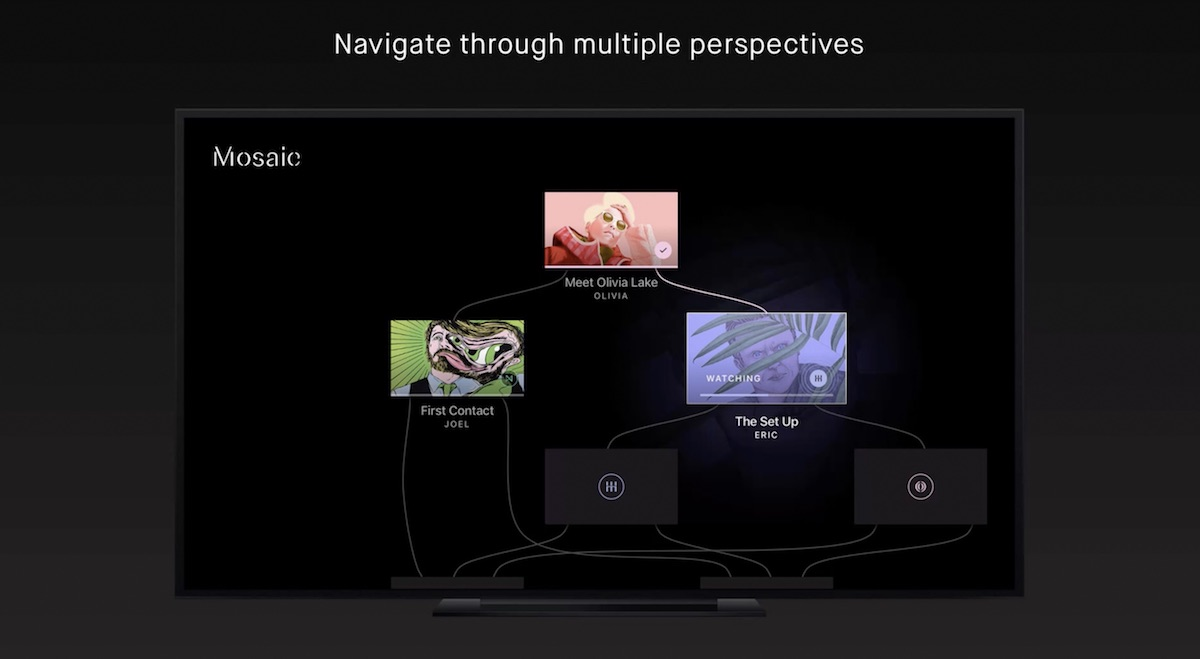 HBO's Interactive TV Show App 'Mosaic' Launches Today for