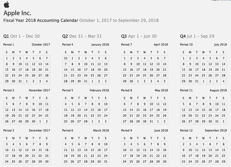 Fiscal Year Calendar Quarters : Mac rumors apple ios and news you care about