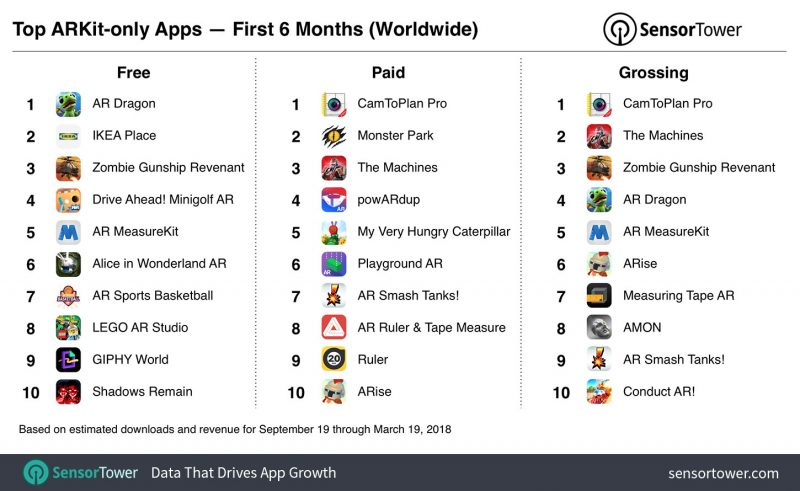 top paid ios apps free download