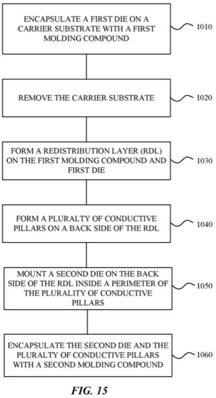 Patent Applications Reveal Apple's Research Into 3D Chip