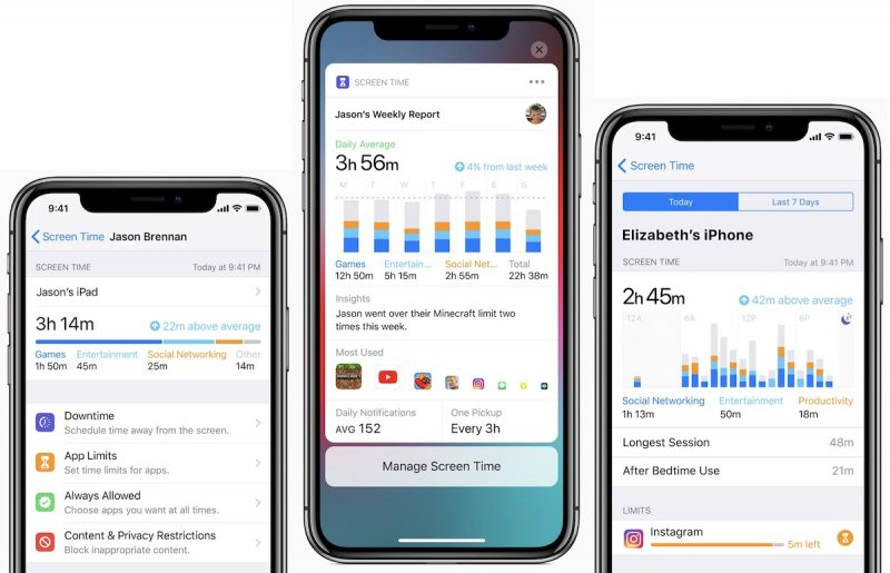 iOS 12: Everything We Know | MacRumors