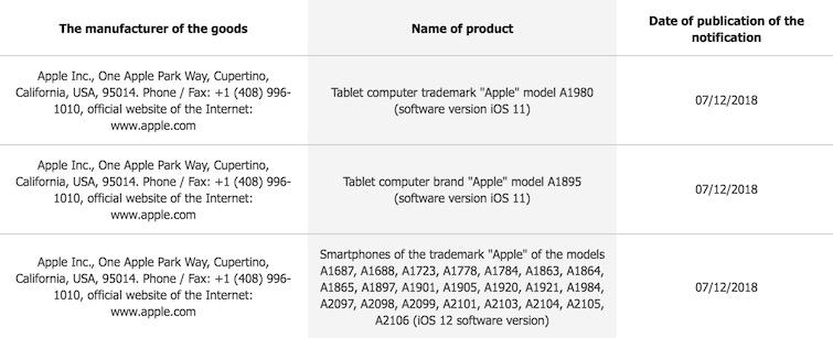 Mac Rumors Apple Mac Ios Rumors And News You Care About