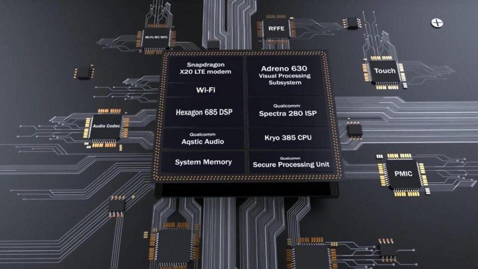 Qualcomm Touts 'Superior Cellular Performance' of Android Phones With Snapdragon 845 Chips
