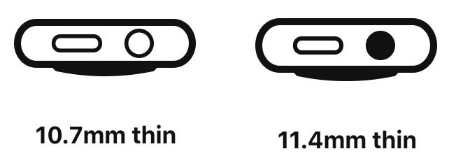 Looking at the thinness, Apple Watch Series 4 is just under 1mm slimmer  compared to Series 3. Series 4 measures in at 10.7mm thin, compared to  11.4mm thin ...