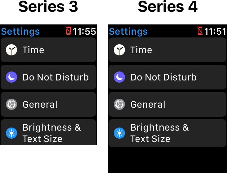 Apple Watch Series 4 budou mít displej s větším rozlišením