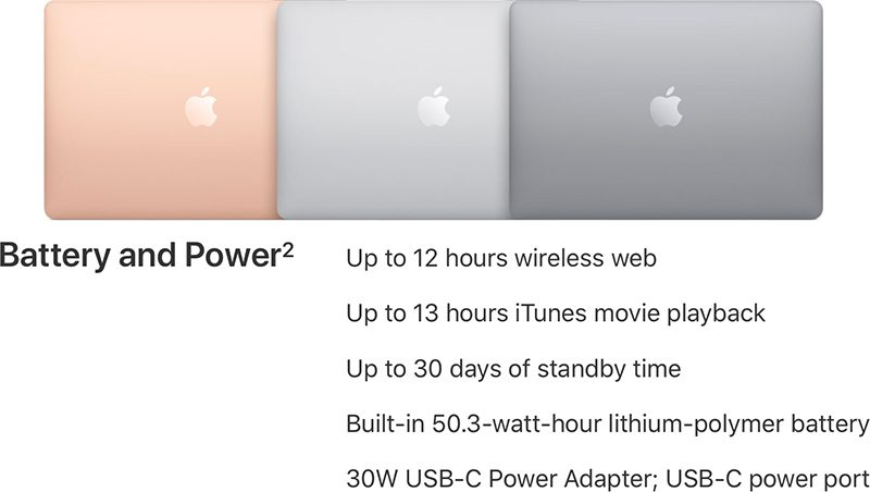 Apple's New MacBook Air Features Impressive Battery Life