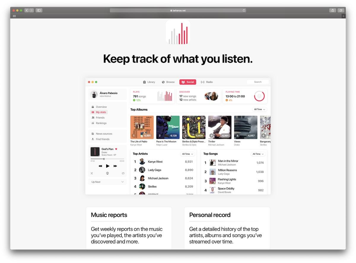 iOS Developer Builds Web App Offering Breakdown of Your