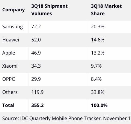 První benchmarky iPadu Pro, Macu mini a MacBooku Air 2018 a další Apple novinky