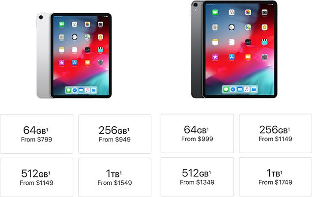 Best Ipad 2020 iPad Pro: Everything We Know | MacRumors