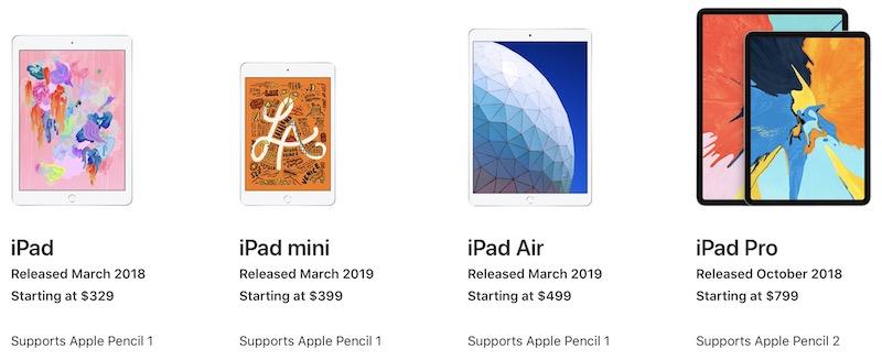 Picking the Best iPad to Buy in 2019 - MacRumors