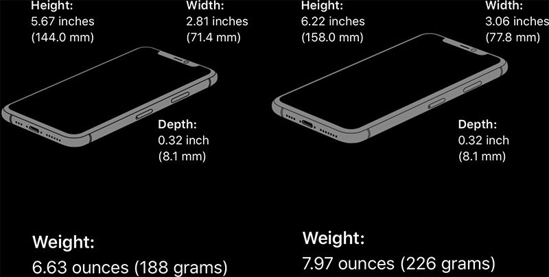 Iphone 11 Pro Everything You Need To Know