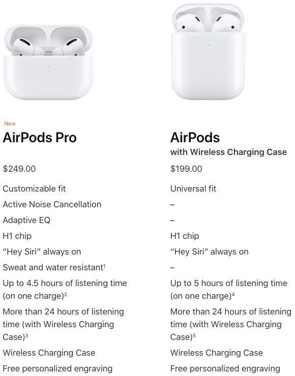 AirPods vs AirPods Pro comparison chart