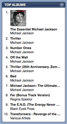 Various Hits 3 The Album