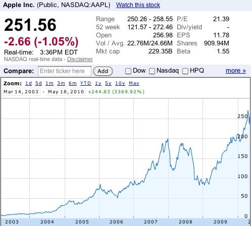 Stock options backdating scandal