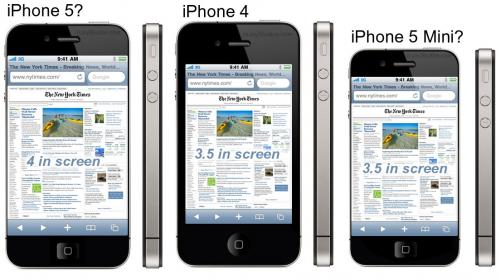 screen size of iphone 5 iphone 5 rumors spawn mockups mac rumors 17992